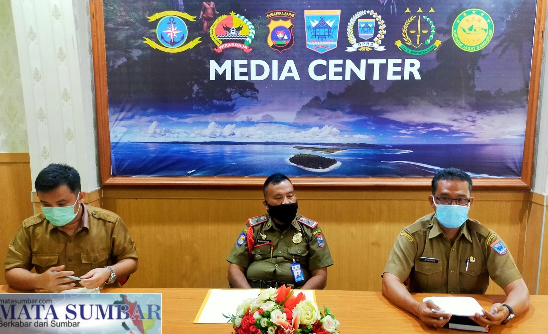 Bertambah 4 Pasien Positif di Mentawai dan 18 Kluster Galon Dinyatakan Sembuh